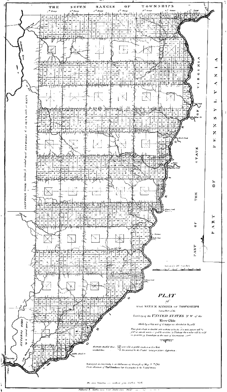 States Land Ordinance of 1785