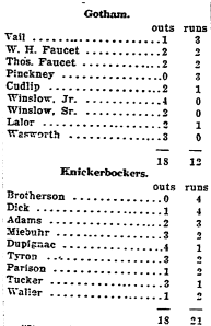 Clipper Box Score July 19, 1853